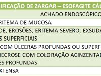 Zargar – Esofagite cáustica